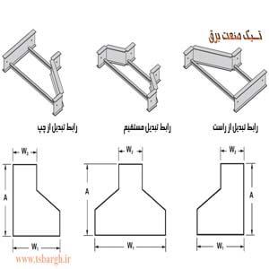 تبدیل نردبان کابل