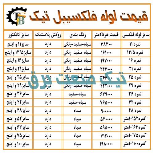 لیست قیمت لوله فلکسیبل برق روزانه